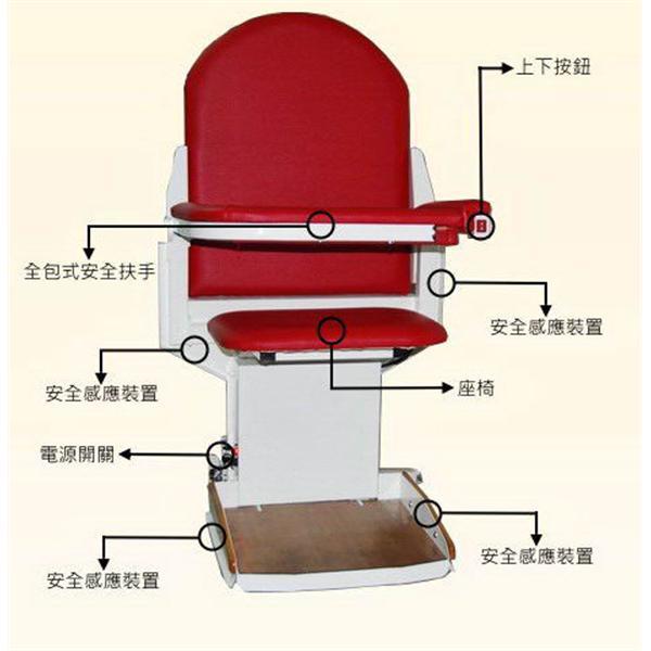 全自動升降椅-騰城科技有限公司