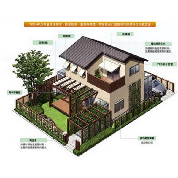 環保生活概念屋